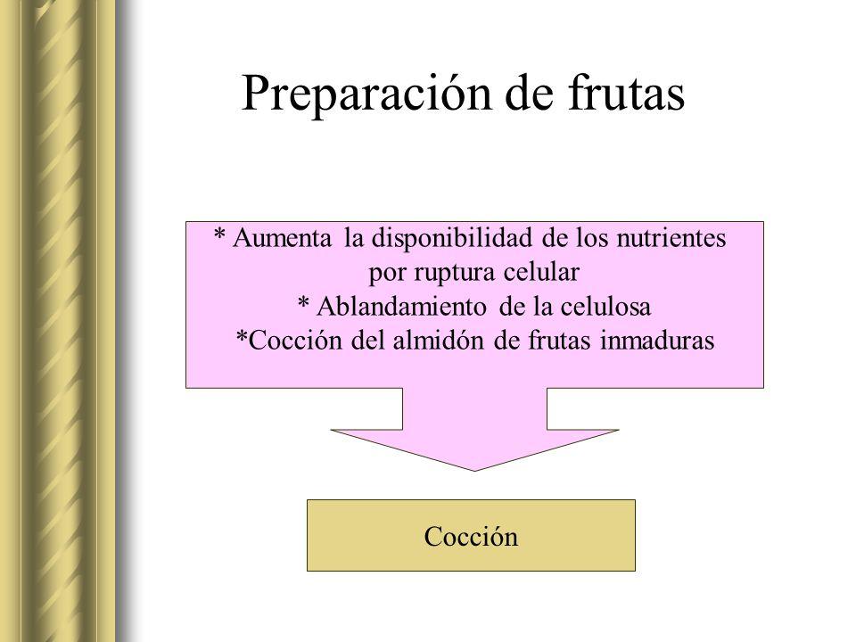 Preparación de frutas * Aumenta la disponibilidad de los nutrientes por ruptura celular * Ablandamiento de la celulosa *Cocción del almidón de frutas