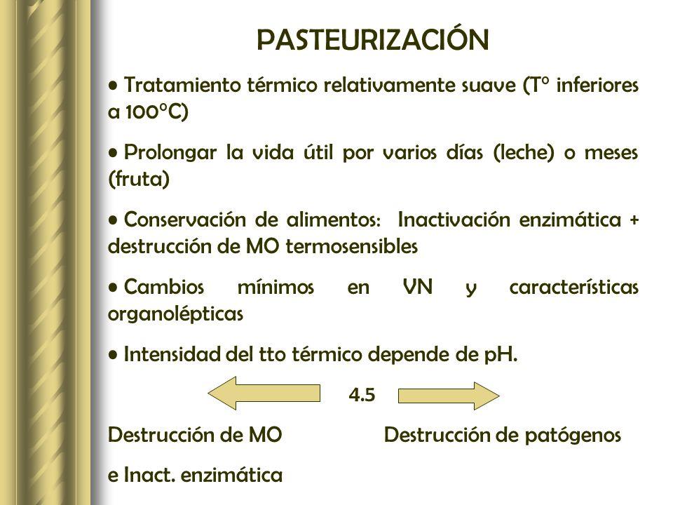 PASTEURIZACIÓN Tratamiento térmico relativamente suave (T° inferiores a 100°C) Prolongar la vida útil por varios días (leche) o meses (fruta) Conserva