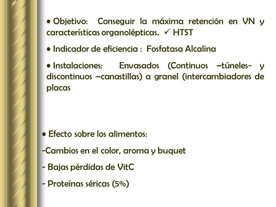 Objetivo: Conseguir la máxima retención en VN y características organolépticas. HTST Indicador de eficiencia : Fosfatasa Alcalina Instalaciones: Envas