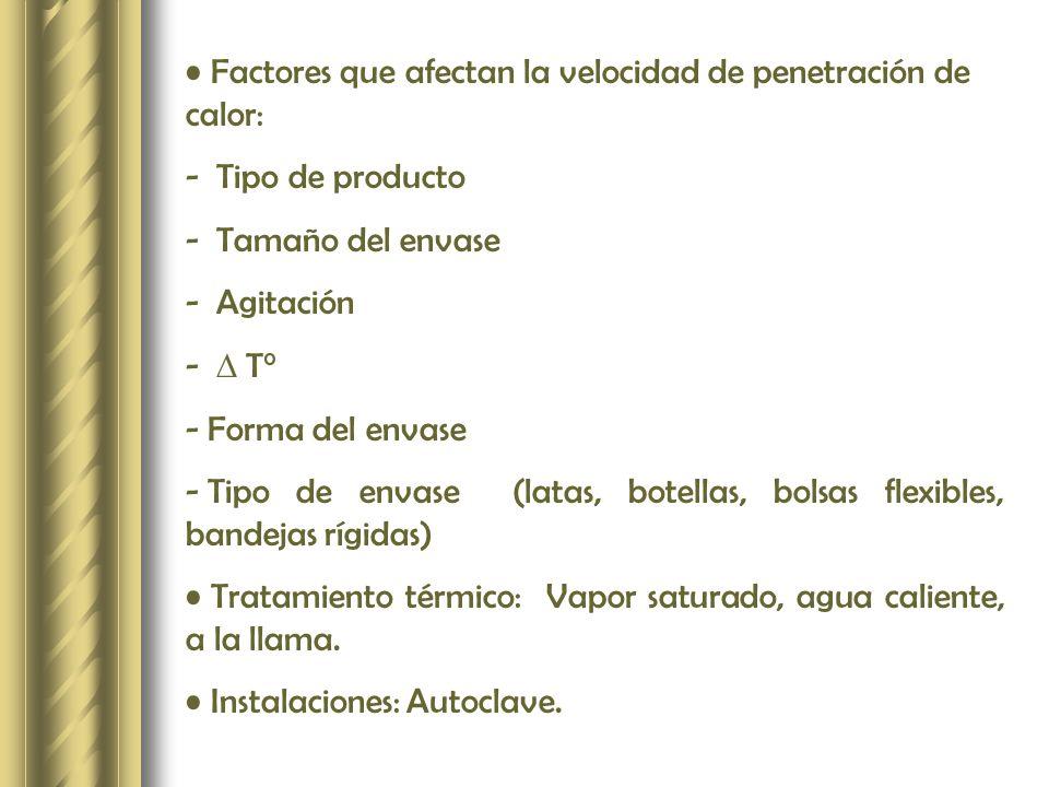 Factores que afectan la velocidad de penetración de calor: - Tipo de producto - Tamaño del envase - Agitación - T° - Forma del envase - Tipo de envase