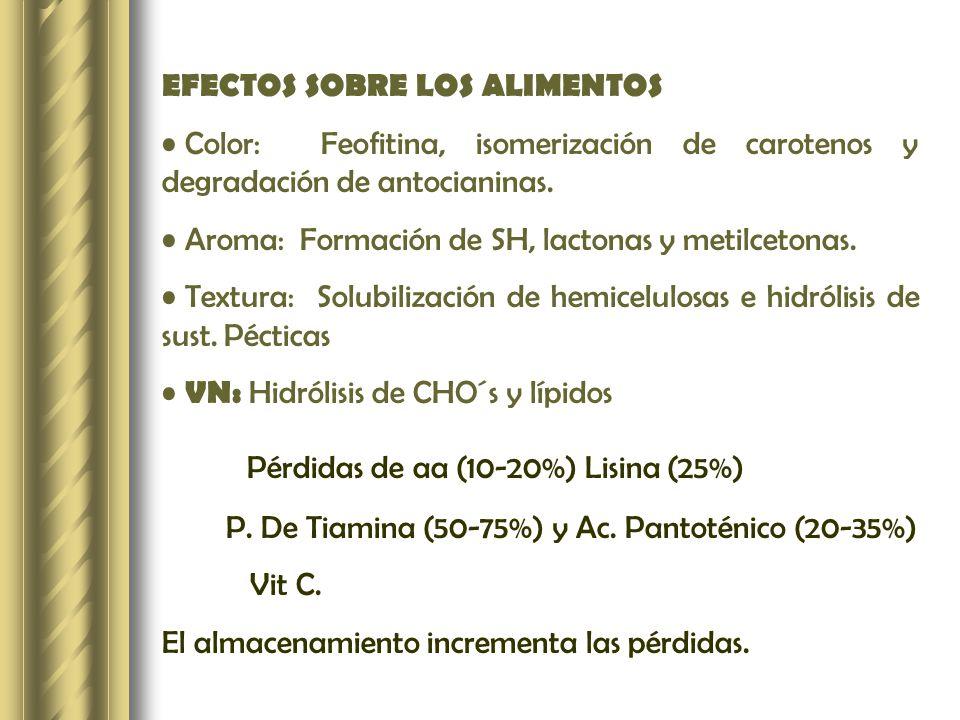 EFECTOS SOBRE LOS ALIMENTOS Color: Feofitina, isomerización de carotenos y degradación de antocianinas. Aroma: Formación de SH, lactonas y metilcetona