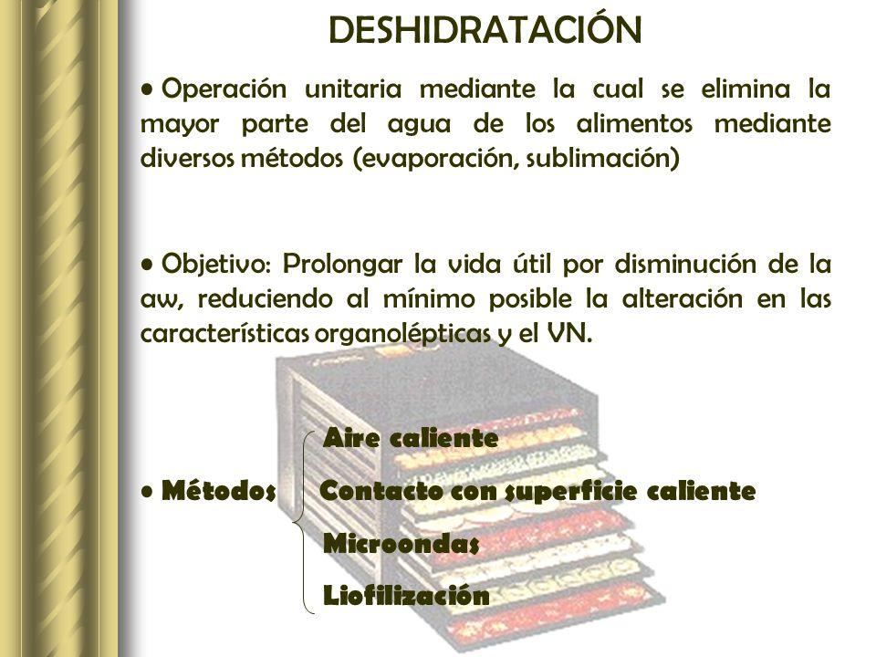 DESHIDRATACIÓN Operación unitaria mediante la cual se elimina la mayor parte del agua de los alimentos mediante diversos métodos (evaporación, sublima