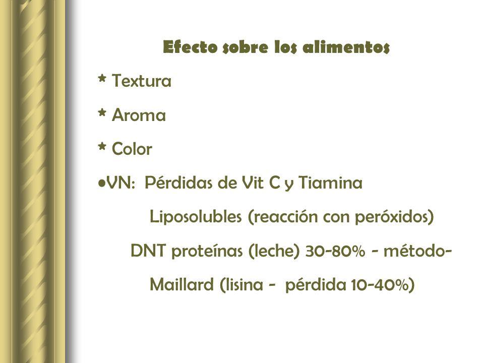 Efecto sobre los alimentos * Textura * Aroma * Color VN: Pérdidas de Vit C y Tiamina Liposolubles (reacción con peróxidos) DNT proteínas (leche) 30-80
