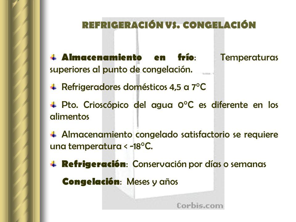 REFRIGERACIÓN VS. CONGELACIÓN Almacenamiento en frío : Temperaturas superiores al punto de congelación. Refrigeradores domésticos 4,5 a 7°C Pto. Crios