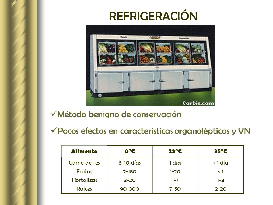 REFRIGERACIÓN Método benigno de conservación Pocos efectos en características organolépticas y VN Alimento0°C22°C38°C Carne de res Frutas Hortalizas R