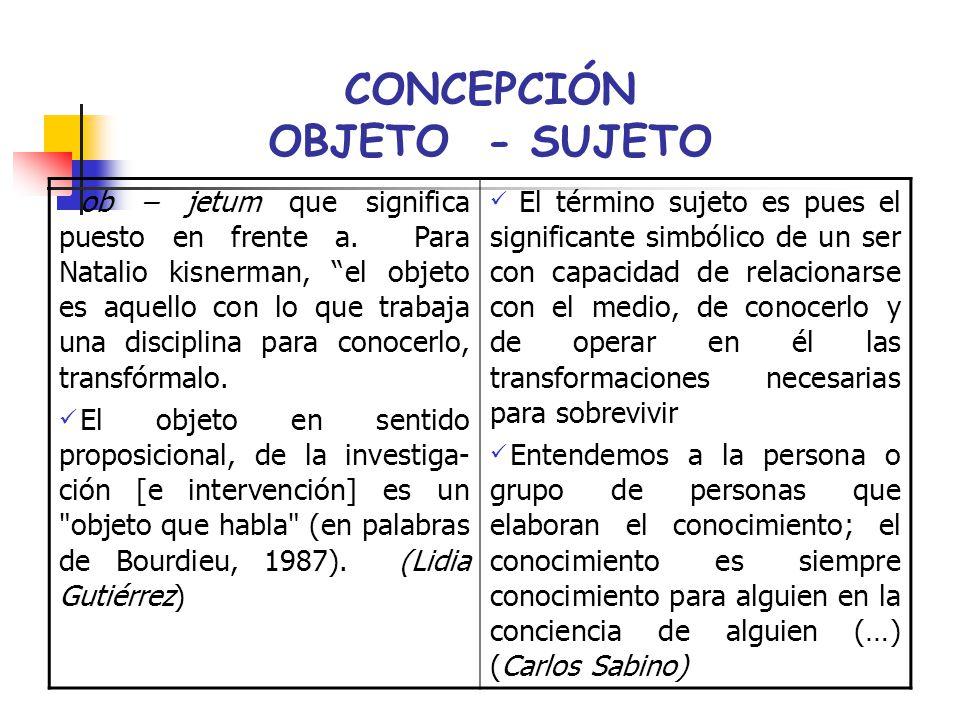 CONCEPCIÓN OBJETO - SUJETO ob – jetum que significa puesto en frente a. Para Natalio kisnerman, el objeto es aquello con lo que trabaja una disciplina