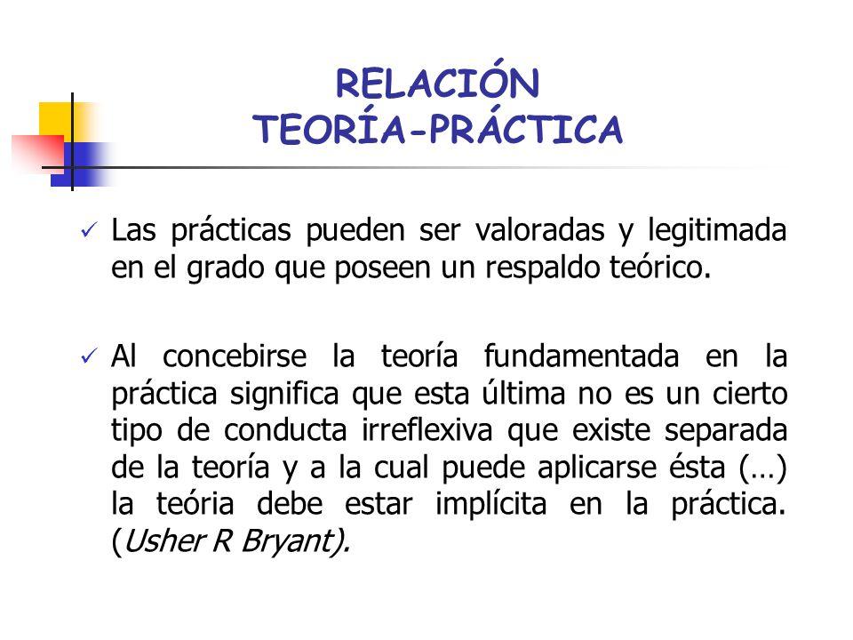 RELACIÓN TEORÍA-PRÁCTICA Las prácticas pueden ser valoradas y legitimada en el grado que poseen un respaldo teórico. Al concebirse la teoría fundament