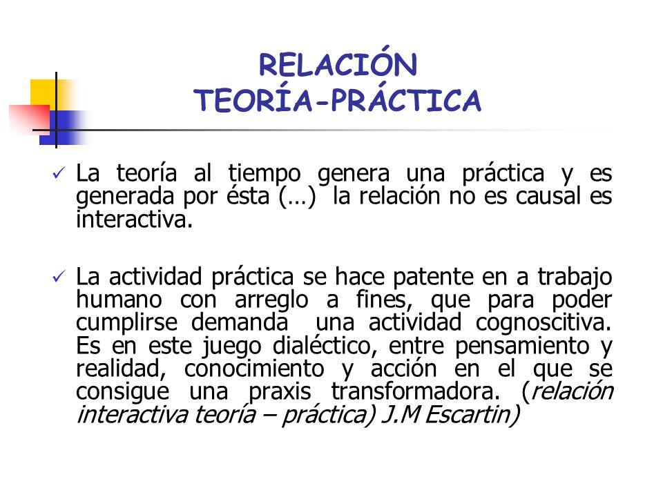 RELACIÓN TEORÍA-PRÁCTICA La teoría al tiempo genera una práctica y es generada por ésta (…) la relación no es causal es interactiva. La actividad prác