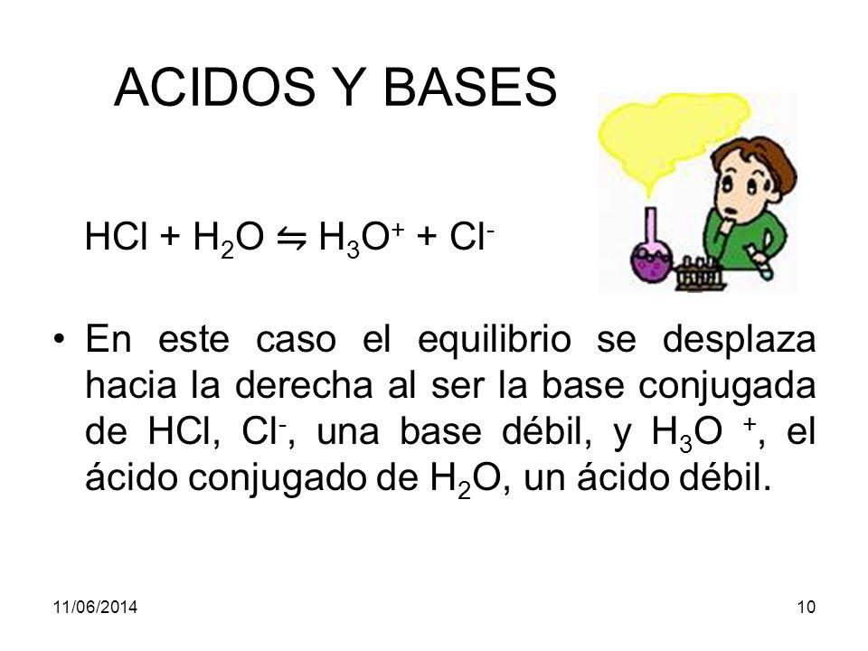 11/06/20149 ACIDOS Y BASES FUERTES No se debe confundir un ácido débil con un ácido diluido.
