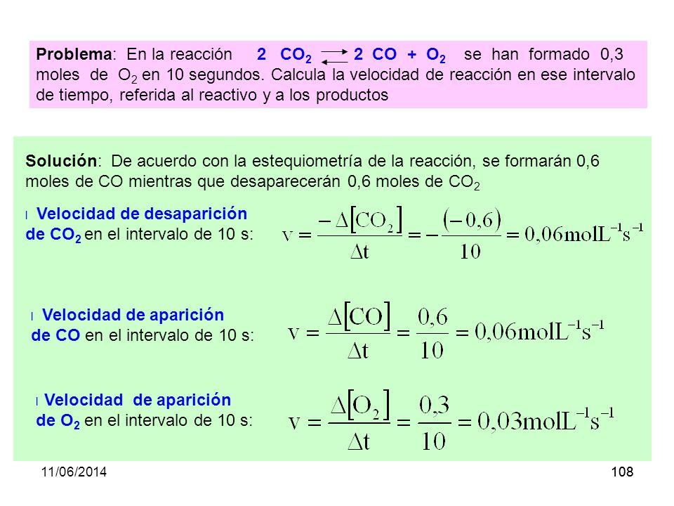 11/06/2014107 La velocidad de una reacción es una magnitud positiva que expresa el cambio de la concentración de un reactivo o un producto con el tiempo Algunas reacciones son casi instantáneas, como la explosión del TNT; otras son muy lentas, como la transformación de diamante en grafito Ejemplo I 2 (g) + H 2 (g) 2 HI (g) La velocidad de la reacción puede expresarse en término del aumento de la concentración de producto ocurrida en un intervalo de tiempo t : También puede expresarse como la disminución de la concentración de los reactivos ocurrida en un intervalo de tiempo t :
