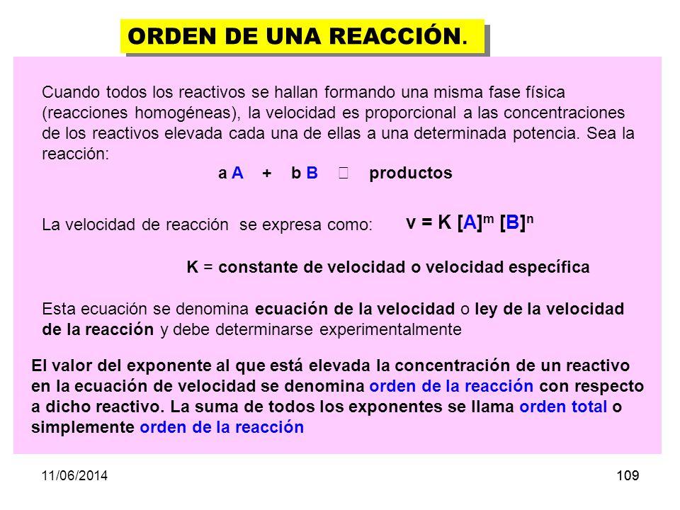 11/06/2014108 Problema: En la reacción 2 CO 2 2 CO + O 2 se han formado 0,3 moles de O 2 en 10 segundos.