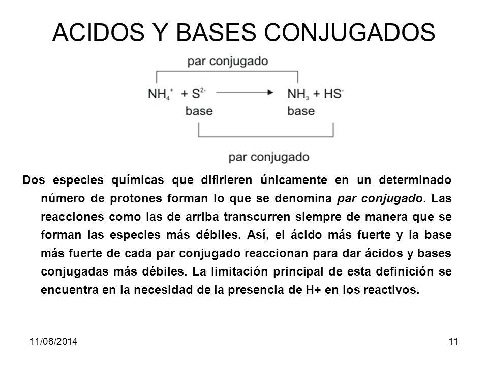 11/06/201410 ACIDOS Y BASES HCl + H 2 O H 3 O + + Cl - En este caso el equilibrio se desplaza hacia la derecha al ser la base conjugada de HCl, Cl -, una base débil, y H 3 O +, el ácido conjugado de H 2 O, un ácido débil.