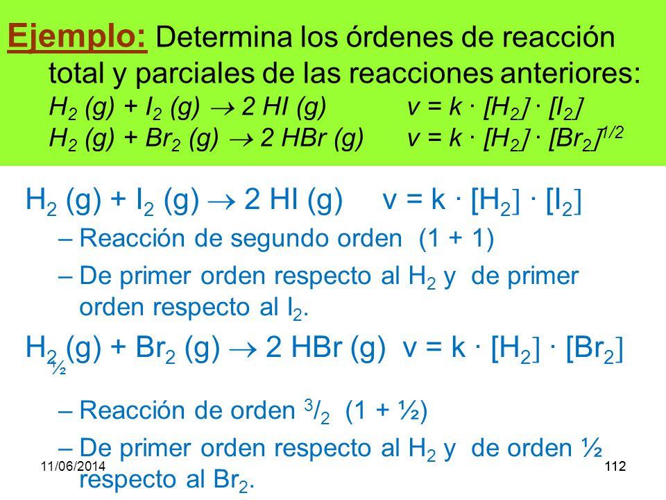 11/06/2014111 Problema: La ley de velocidad para la reacción A B es de la forma v = K [A] 2 ¿Cuál es el orden de la reacción con respecto a A y el orden total.