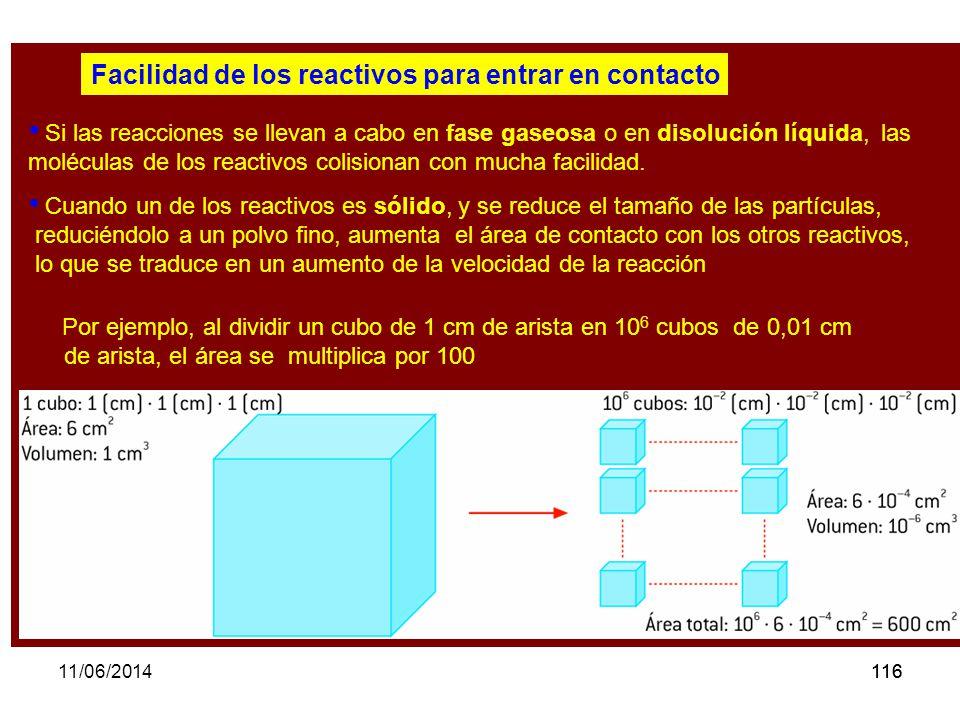 11/06/2014115 Concentración de los reactivos La velocidad de una reacción aumenta cuando crece la concentración de los reactivos.