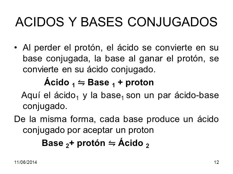 11/06/201411 ACIDOS Y BASES CONJUGADOS Dos especies químicas que difirieren únicamente en un determinado número de protones forman lo que se denomina par conjugado.