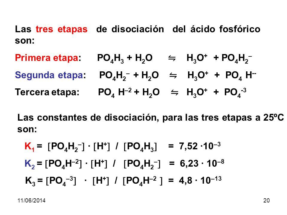 11/06/201419 Reacción: CO 2 + H 2 CO +H 2 O K e = CO · H 2 O = 0,95 · = 1,60 CO 2 · H 2 0,07 · 8,05 Existen algunos ácidos conocidos como polipróticos, tales como el ácido carbónico que tiene dos protones que se pueden separar de la molécula; otros como el ácido fosfórico ó el cítrico, pueden perder tres protones.
