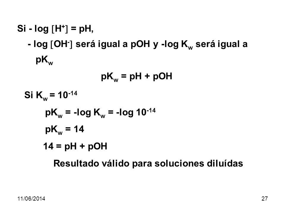 11/06/201426 Así, por ejemplo, en el caso del agua pura, vimos anteriormente que: H + =10 -7 M pH = - log H + pH = - log 10 -7 pH = -(-7 · log 10) = 7 Si consideramos los conceptos vistos anteriormente: Kw Kw = OH – · H + aplicando logaritmos log Kw Kw = OH – + log H + multiplicando por -log Kw Kw = OH – +(- log H + )