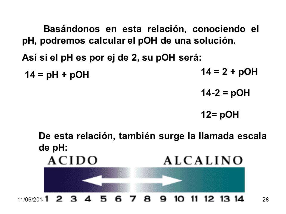 11/06/201427 Si - log H + = pH, - log OH - será igual a pOH y -log Kw Kw será igual a pK w = pH + pOH Si K w = 10 -14 pK w = -log Kw Kw = 10 -14 pK w = 14 14 = pH + pOH Resultado válido para soluciones diluídas
