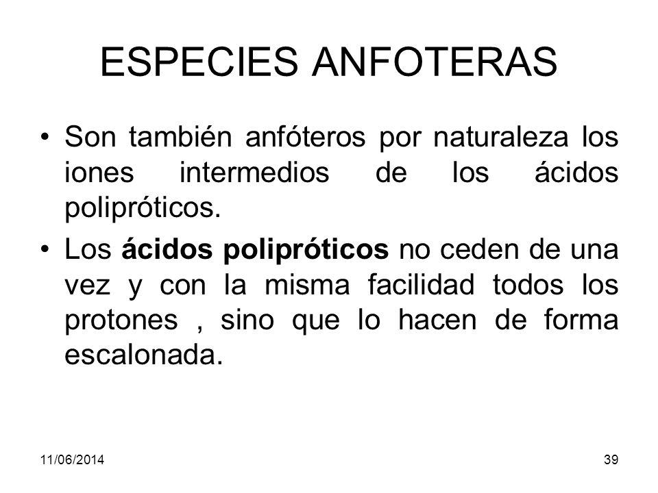 11/06/201438 ESPECIES ANFOTERAS Especies que tienen propiedades ácidas y básicas.