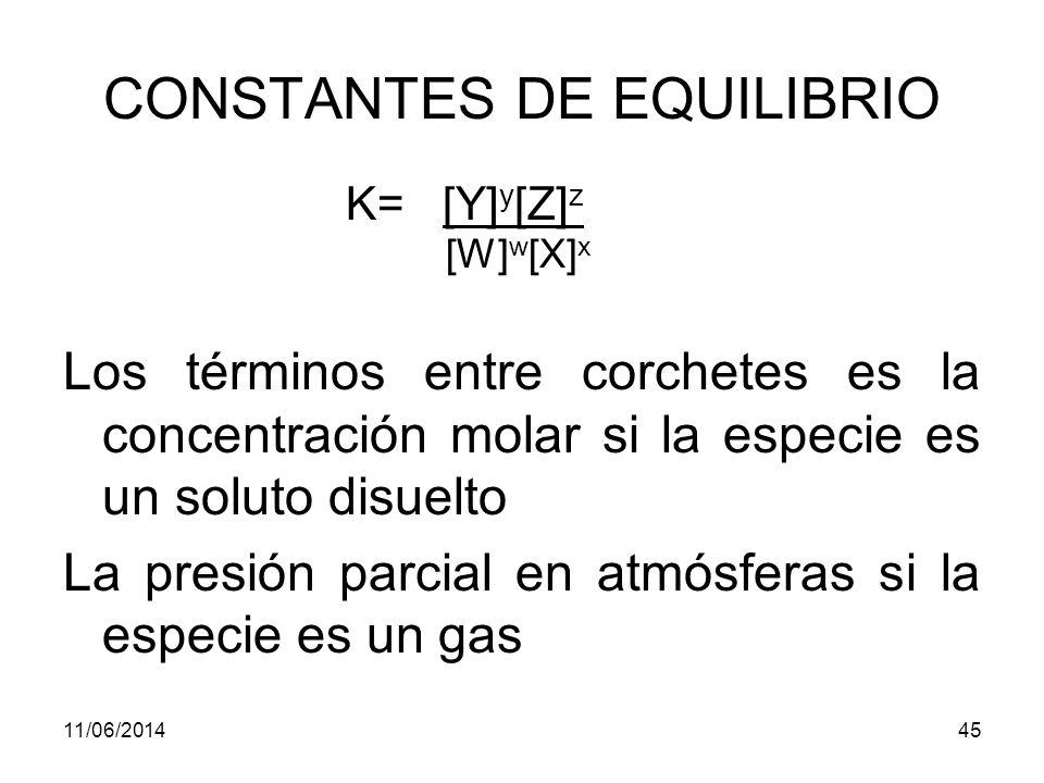 11/06/201444 CONSTANTES DE EQUILIBRIO wW + xX yY + zZ Las letras mayúsculas representan las formulas de las especies químicas y las minúsculas los números enteros mas pequeños necesarios para hacer los ajustes de la ecuación