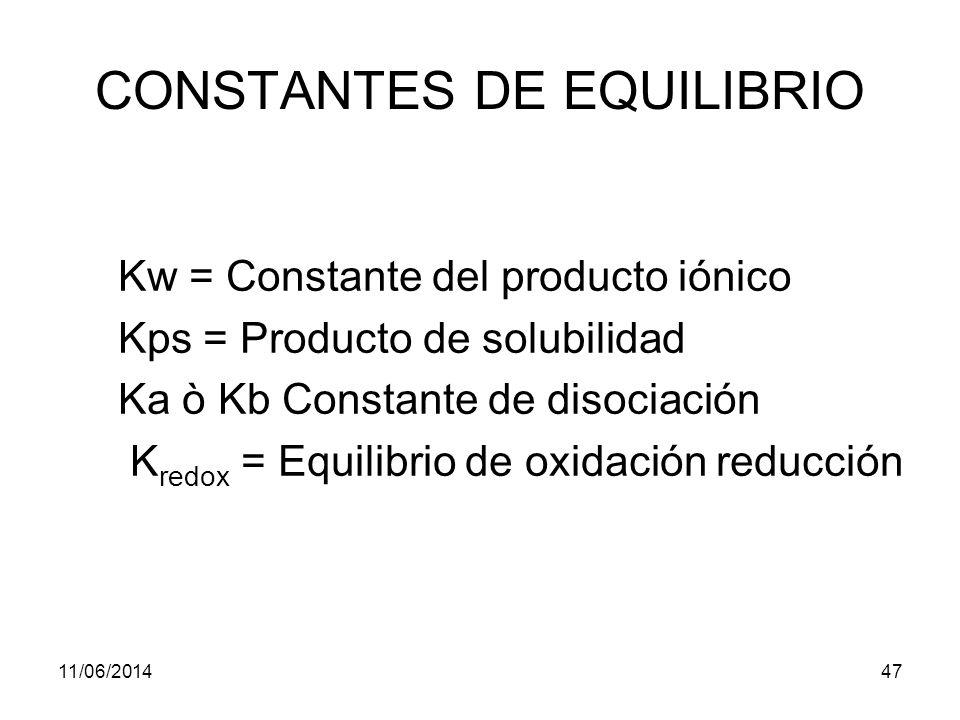 11/06/201446 CONSTANTES DE EQUILIBRIO Si una (o mas) de las especies son un liquido puro, o un sólido puro o el disolvente esta en exceso, ninguno de estos términos aparece en la expresión de la constante de equilibrio.
