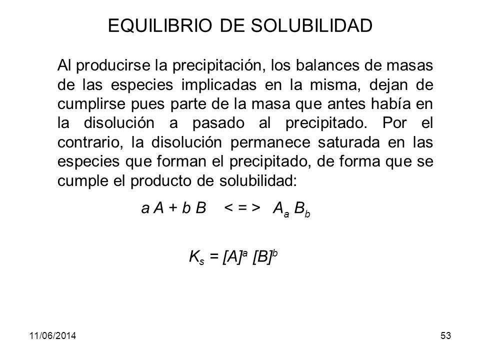 11/06/201452 Los pasos para la resolución de los problemas de equilibrio pueden resumirse en: a) Plantear los equilibrios que tienen lugar.