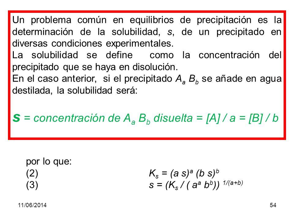 11/06/201453 EQUILIBRIO DE SOLUBILIDAD Al producirse la precipitación, los balances de masas de las especies implicadas en la misma, dejan de cumplirse pues parte de la masa que antes había en la disolución a pasado al precipitado.