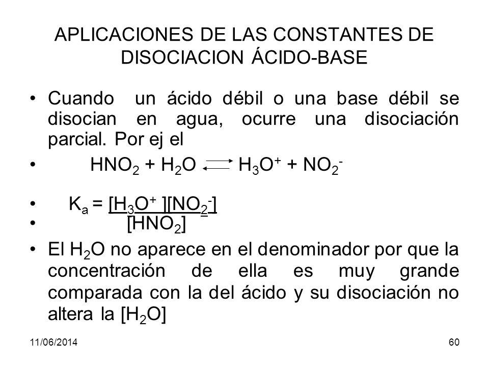 11/06/201459 PRODUCTO DE SOLUBILIDAD Efecto del Ion común en un precipitado El efecto del Ion común es el causante de la disminución de la solubilidad de un precipitado iónico cuando se agrega a la solución en equilibrio un compuesto soluble que tiene uno de los iones del precipitado