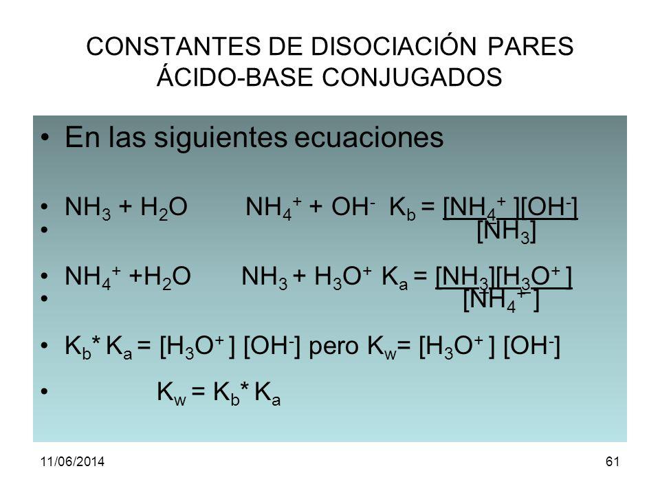 11/06/201460 APLICACIONES DE LAS CONSTANTES DE DISOCIACION ÁCIDO-BASE Cuando un ácido débil o una base débil se disocian en agua, ocurre una disociación parcial.