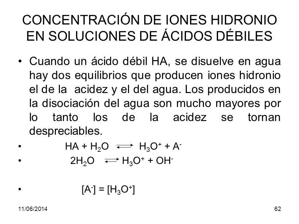 11/06/201461 CONSTANTES DE DISOCIACIÓN PARES ÁCIDO-BASE CONJUGADOS En las siguientes ecuaciones NH 3 + H 2 O NH 4 + + OH - K b = [NH 4 + ][OH - ] [NH 3 ] NH 4 + +H 2 O NH 3 + H 3 O + K a = [NH 3 ][H 3 O + ] [NH 4 + ] K b * K a = [H 3 O + ] [OH - ] pero K w = [H 3 O + ] [OH - ] K w = K b * K a