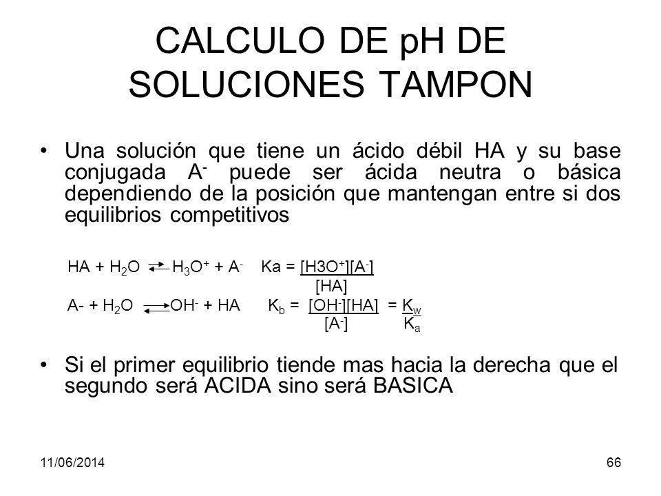 11/06/201465 SOLUCIONES TAMPON Es una mezcla de un ácido débil y su base conjugada o de una base débil y su ácido conjugado y que resiste los cambios de pH de una solución.