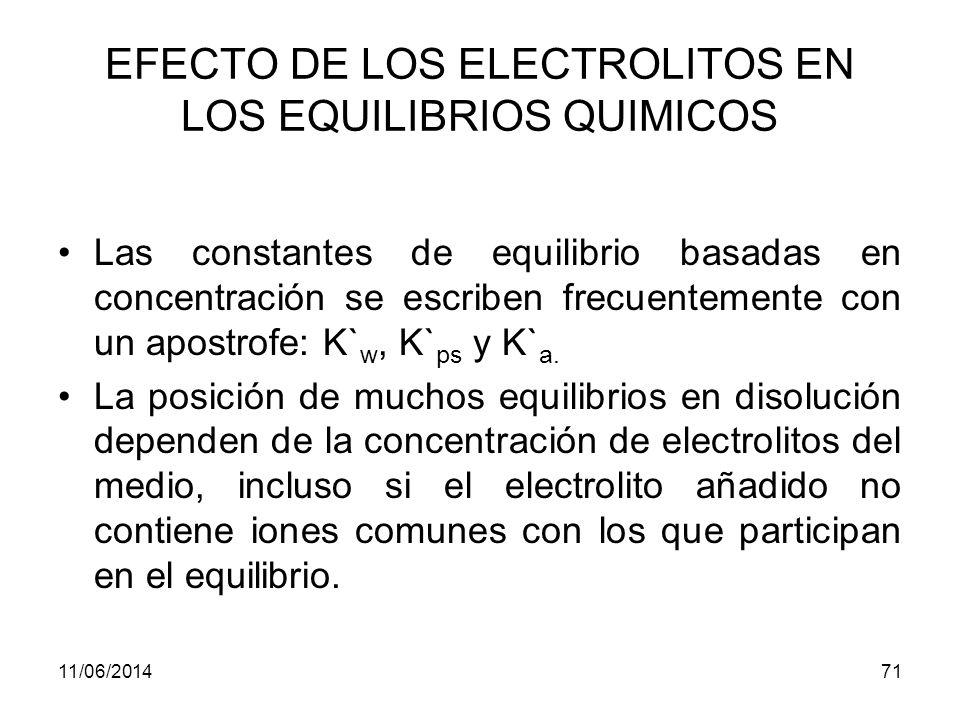 11/06/201470 EFECTO DE LOS ELECTROLITOS EN LOS EQUILIBRIOS QUIMICOS Las constantes de equilibrio se deben expresar en función de las actividades.