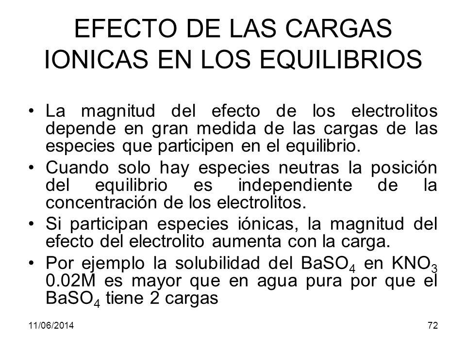 11/06/201471 EFECTO DE LOS ELECTROLITOS EN LOS EQUILIBRIOS QUIMICOS Las constantes de equilibrio basadas en concentración se escriben frecuentemente con un apostrofe: K` w, K` ps y K` a.