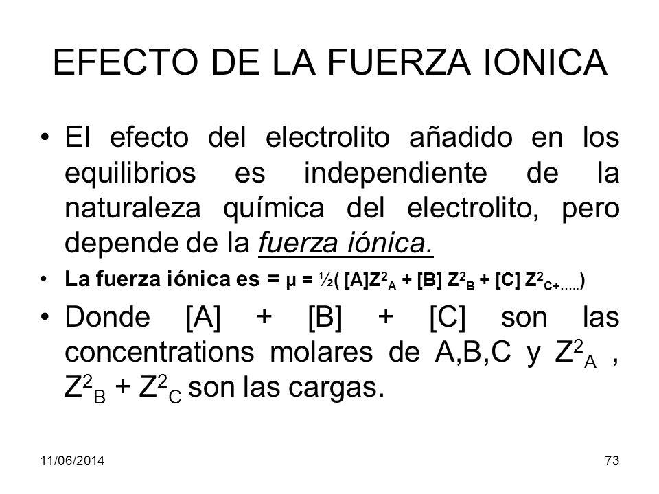 11/06/201472 EFECTO DE LAS CARGAS IONICAS EN LOS EQUILIBRIOS La magnitud del efecto de los electrolitos depende en gran medida de las cargas de las especies que participen en el equilibrio.
