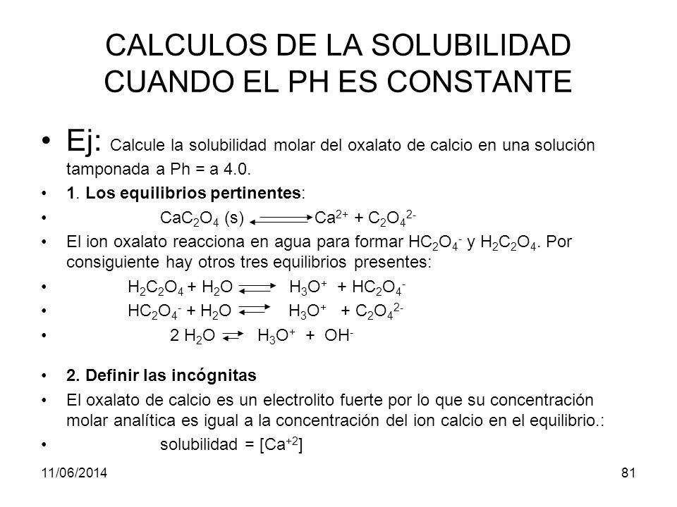 11/06/201480 EFECTO DEL Ph EN LA SOLUBILIDAD La solubilidad depende del pH.