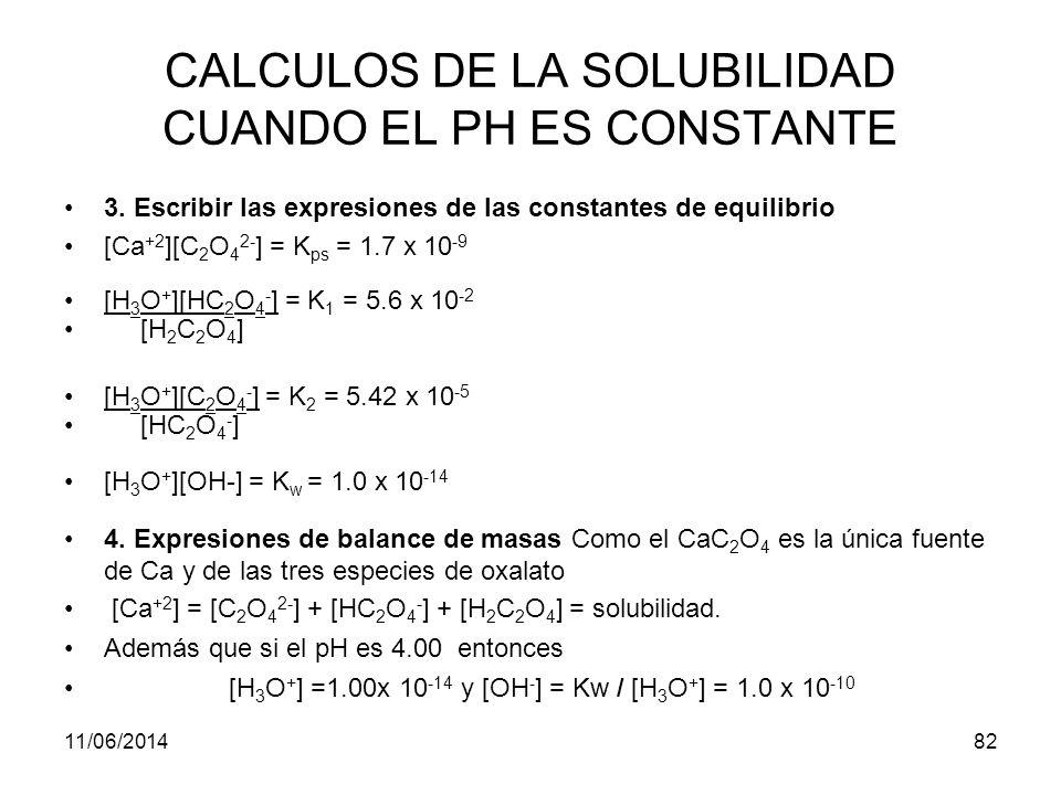 11/06/201481 CALCULOS DE LA SOLUBILIDAD CUANDO EL PH ES CONSTANTE Ej: Calcule la solubilidad molar del oxalato de calcio en una solución tamponada a Ph = a 4.0.