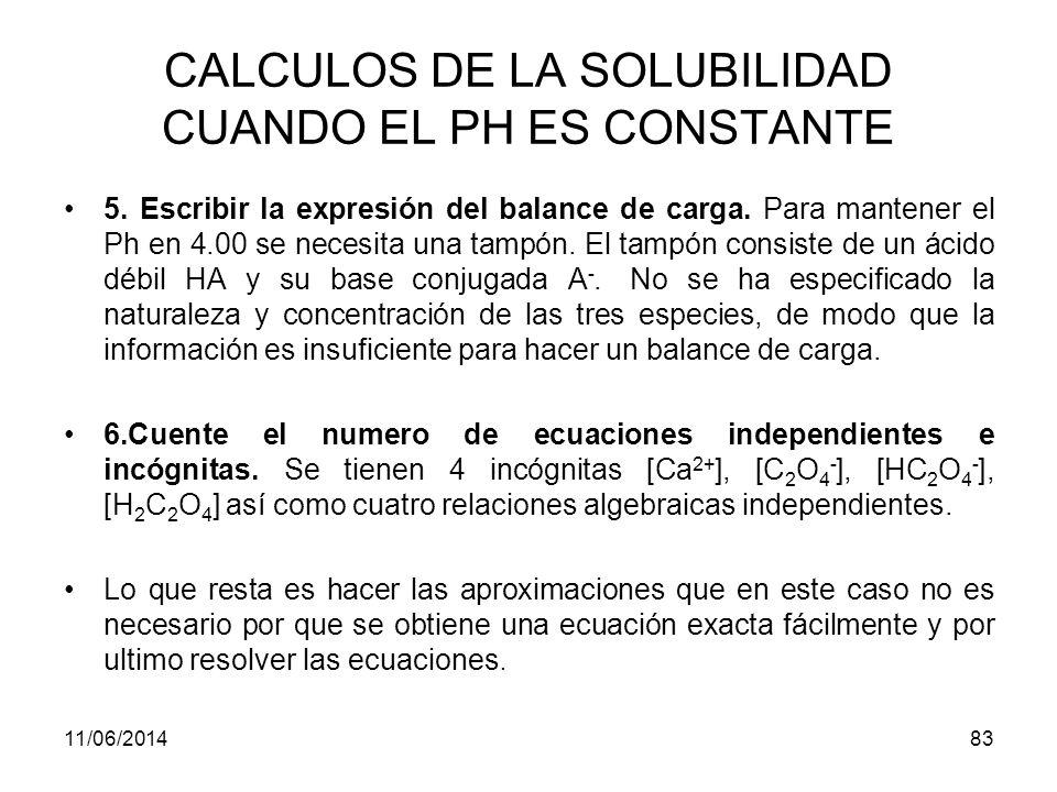 11/06/201482 CALCULOS DE LA SOLUBILIDAD CUANDO EL PH ES CONSTANTE 3.
