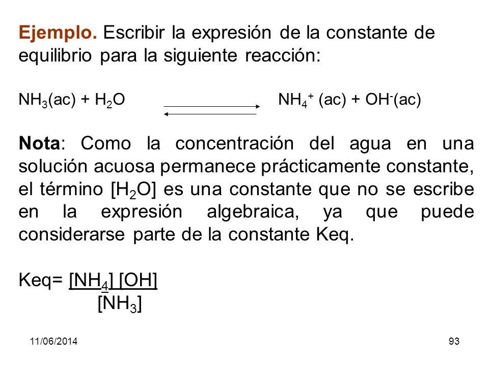 11/06/201492 Variación de la concentración con el tiempo (H 2 + I 2 2 HI) Equilibrio químico Concentraciones (mol/l) Tiempo (s) [HI] [I 2 ] [H 2 ]