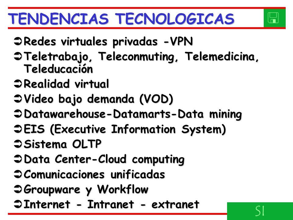 Redes virtuales privadas -VPN Redes virtuales privadas -VPN Teletrabajo, Teleconmuting, Telemedicina, Teleducación Teletrabajo, Teleconmuting, Telemedicina, Teleducación Realidad virtual Realidad virtual Video bajo demanda (VOD) Video bajo demanda (VOD) Datawarehouse-Datamarts-Data mining Datawarehouse-Datamarts-Data mining EIS (Executive Information System) EIS (Executive Information System) Sistema OLTP Sistema OLTP Data Center-Cloud computing Data Center-Cloud computing Comunicaciones unificadas Comunicaciones unificadas Groupware y Workflow Groupware y Workflow Internet - Intranet - extranet Internet - Intranet - extranet TENDENCIAS TECNOLOGICAS SI