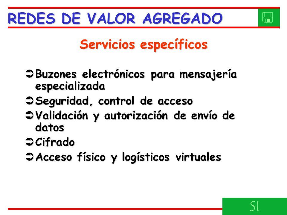 Servicios específicos Buzones electrónicos para mensajería especializada Buzones electrónicos para mensajería especializada Seguridad, control de acceso Seguridad, control de acceso Validación y autorización de envío de datos Validación y autorización de envío de datos Cifrado Cifrado Acceso físico y logísticos virtuales Acceso físico y logísticos virtuales REDES DE VALOR AGREGADO SI