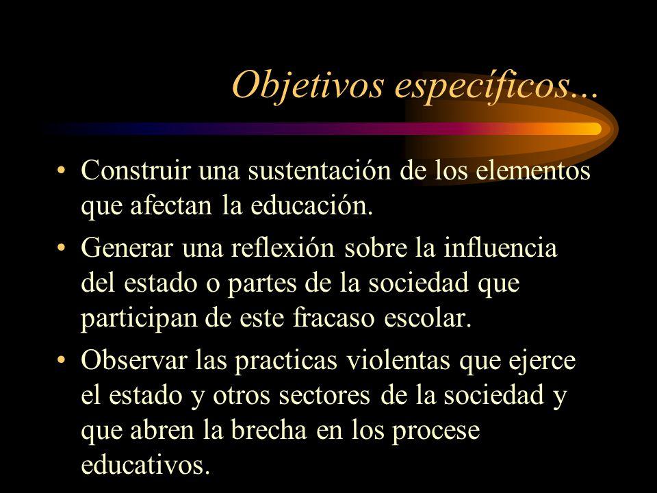 Objetivos específicos... Construir una sustentación de los elementos que afectan la educación. Generar una reflexión sobre la influencia del estado o