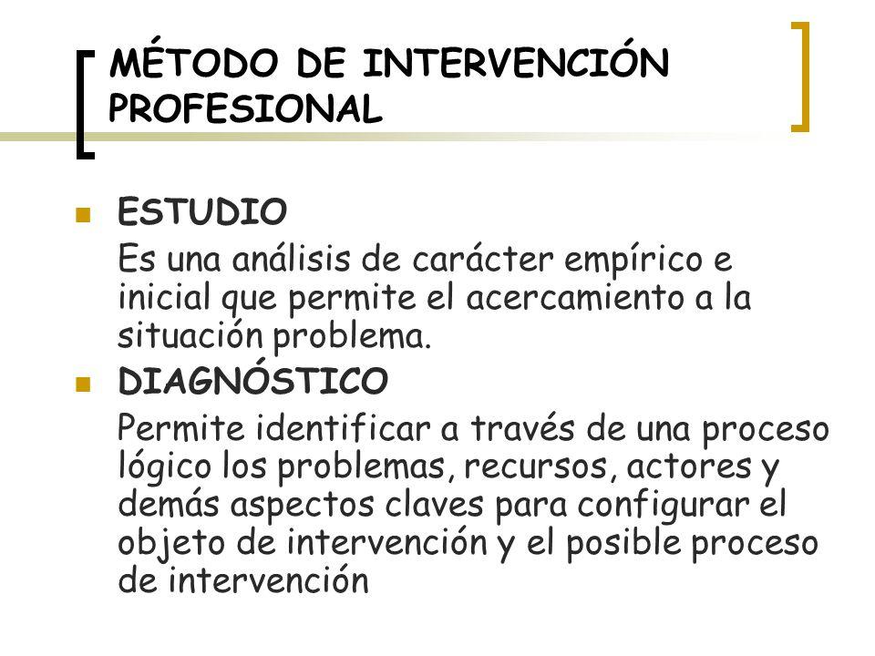 MÉTODO DE INTERVENCIÓN PROFESIONAL ESTUDIO Es una análisis de carácter empírico e inicial que permite el acercamiento a la situación problema.