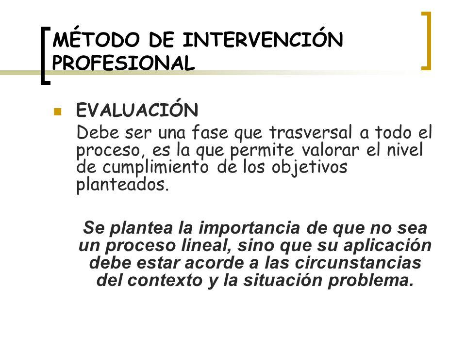 MÉTODO DE INTERVENCIÓN PROFESIONAL EVALUACIÓN Debe ser una fase que trasversal a todo el proceso, es la que permite valorar el nivel de cumplimiento de los objetivos planteados.