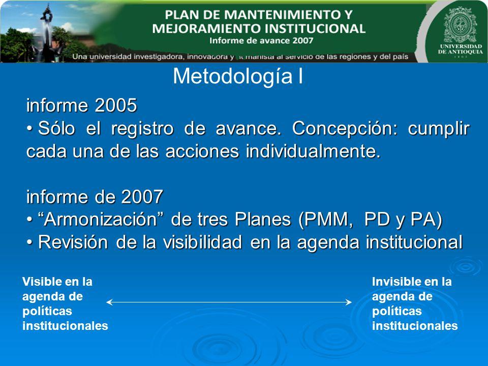 informe 2005 Sólo el registro de avance. Concepción: cumplir cada una de las acciones individualmente. Sólo el registro de avance. Concepción: cumplir
