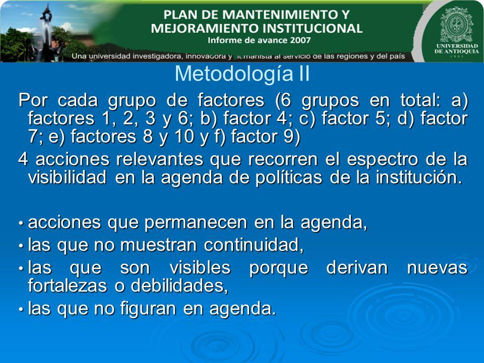 Por cada grupo de factores (6 grupos en total: a) factores 1, 2, 3 y 6; b) factor 4; c) factor 5; d) factor 7; e) factores 8 y 10 y f) factor 9) 4 acc