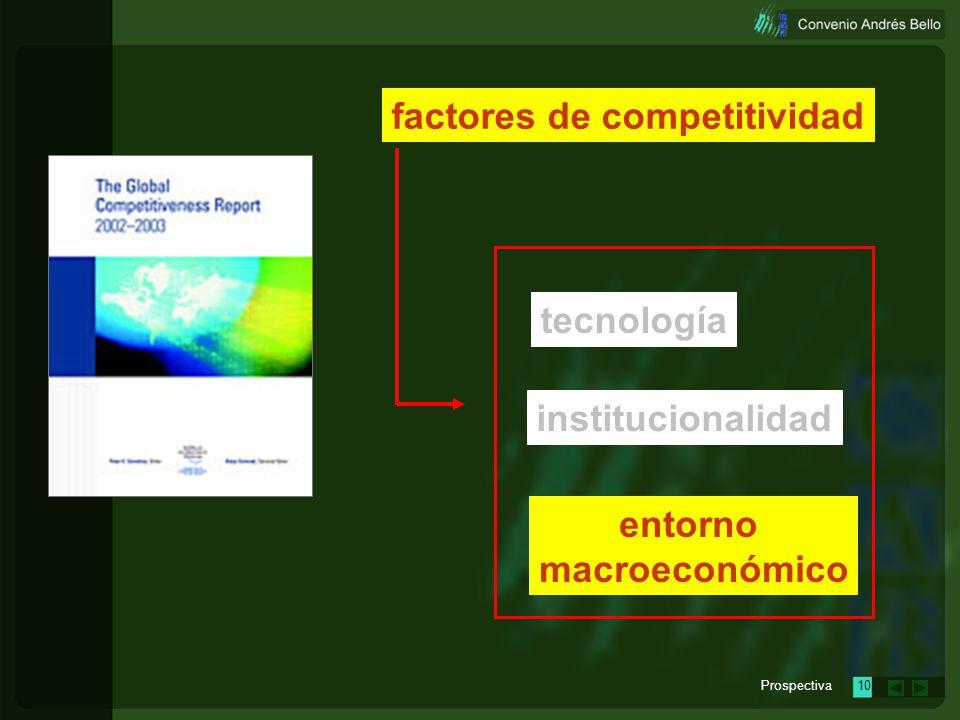 Prospectiva9 factores de competitividad tecnología institucionalidad entorno macroeconómico