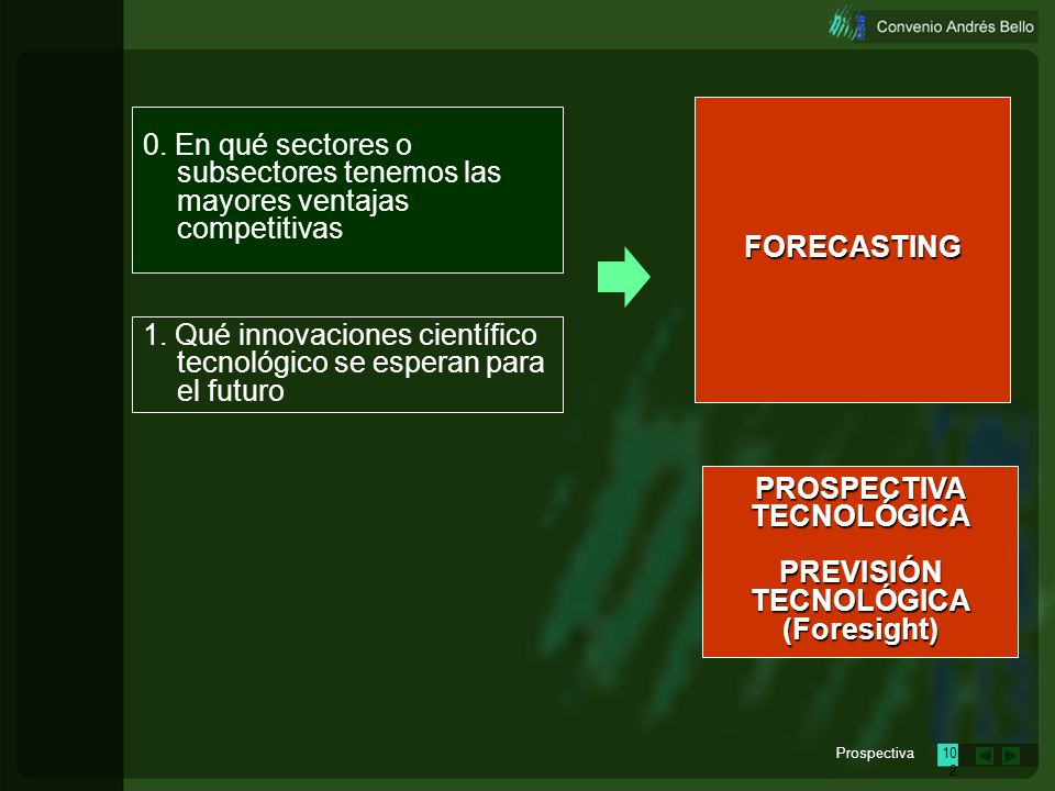 Prospectiva101 1. Qué innovaciones científico tecnológico se esperan para el futuro 0. En qué sectores o subsectores tenemos las mayores ventajas comp