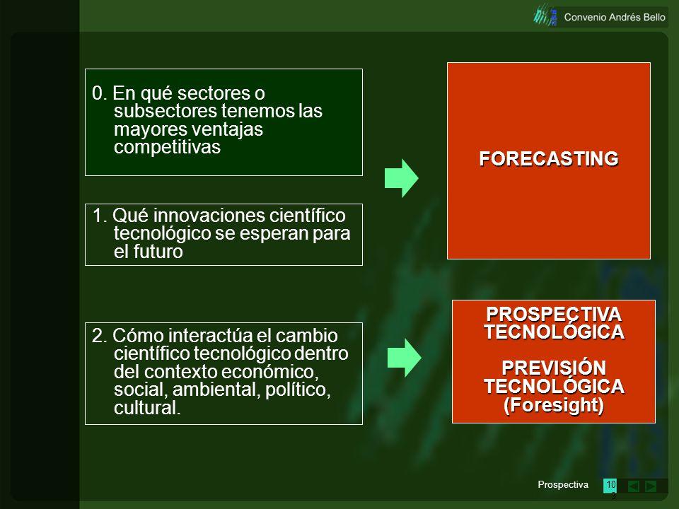 Prospectiva102 1. Qué innovaciones científico tecnológico se esperan para el futuro 0. En qué sectores o subsectores tenemos las mayores ventajas comp