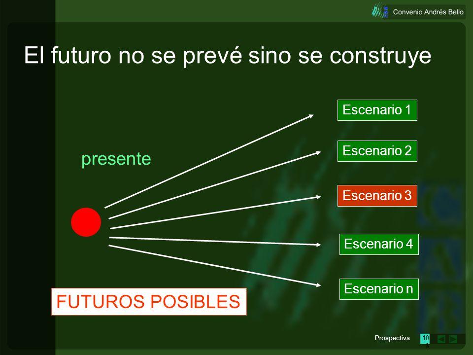Prospectiva107 Escenario 1 Escenario 2 Escenario 3 Escenario 4 Escenario n presente FUTUROS POSIBLES Prospectiva tecnológica