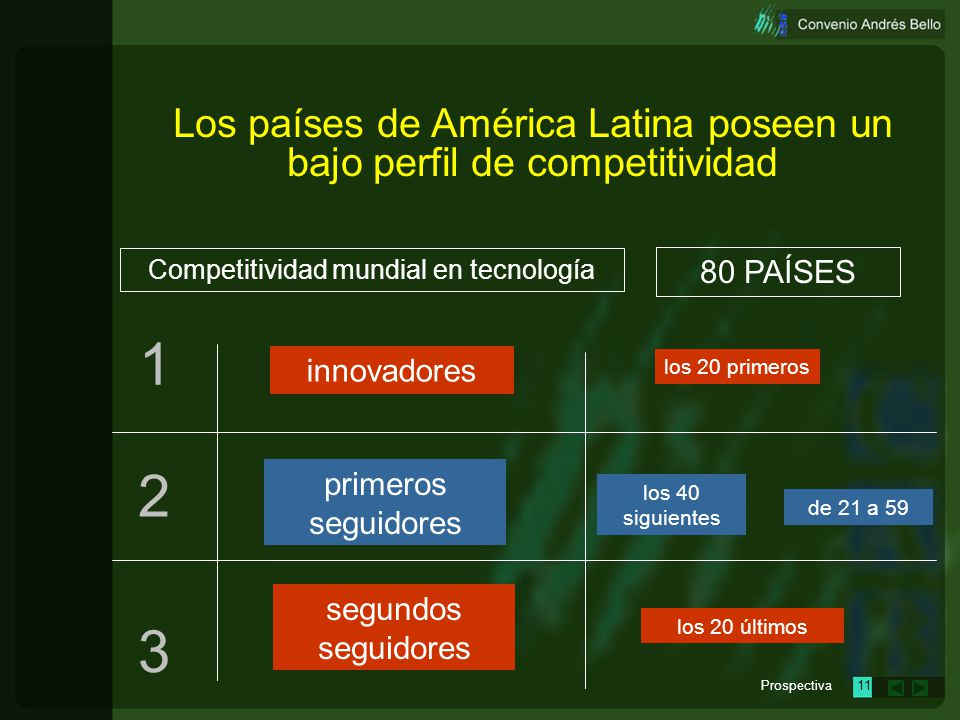 Prospectiva10 factores de competitividad tecnología institucionalidad entorno macroeconómico